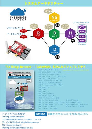 TTN_catalog_ura