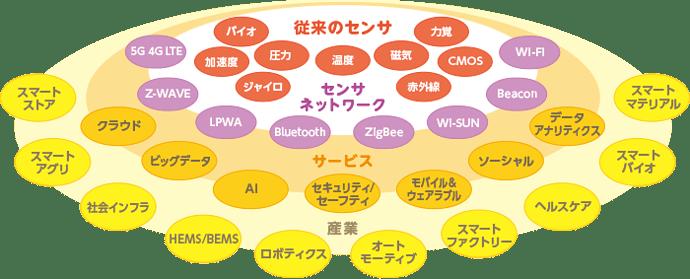 categoy_img01